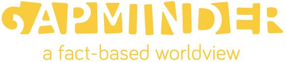 Gapminder -